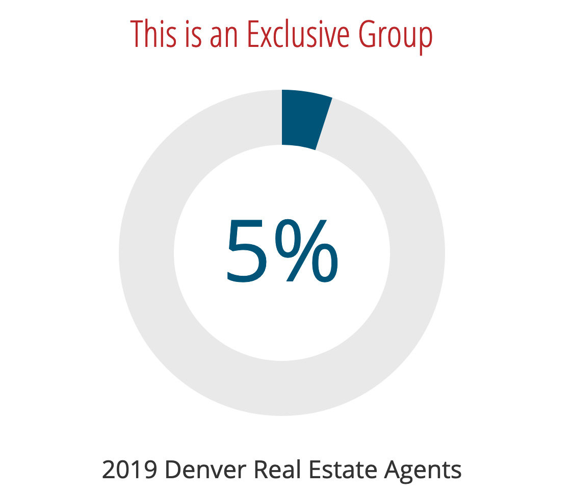 Jay Feaster Winner of Top Denver Agent Awards